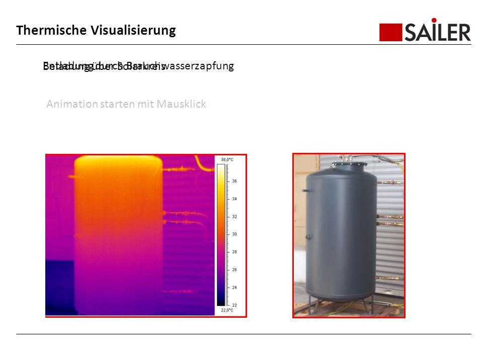 Thermische Visualisierung Beladung über Solarkreis Entladung durch Brauchwasserzapfung Animation starten mit Mausklick