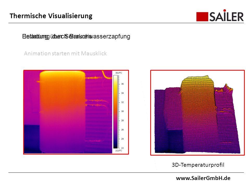 Thermische Visualisierung www.SailerGmbH.de Entladung durch Brauchwasserzapfung Beladung über Solarkreis Animation starten mit Mausklick 3D-Temperaturprofil