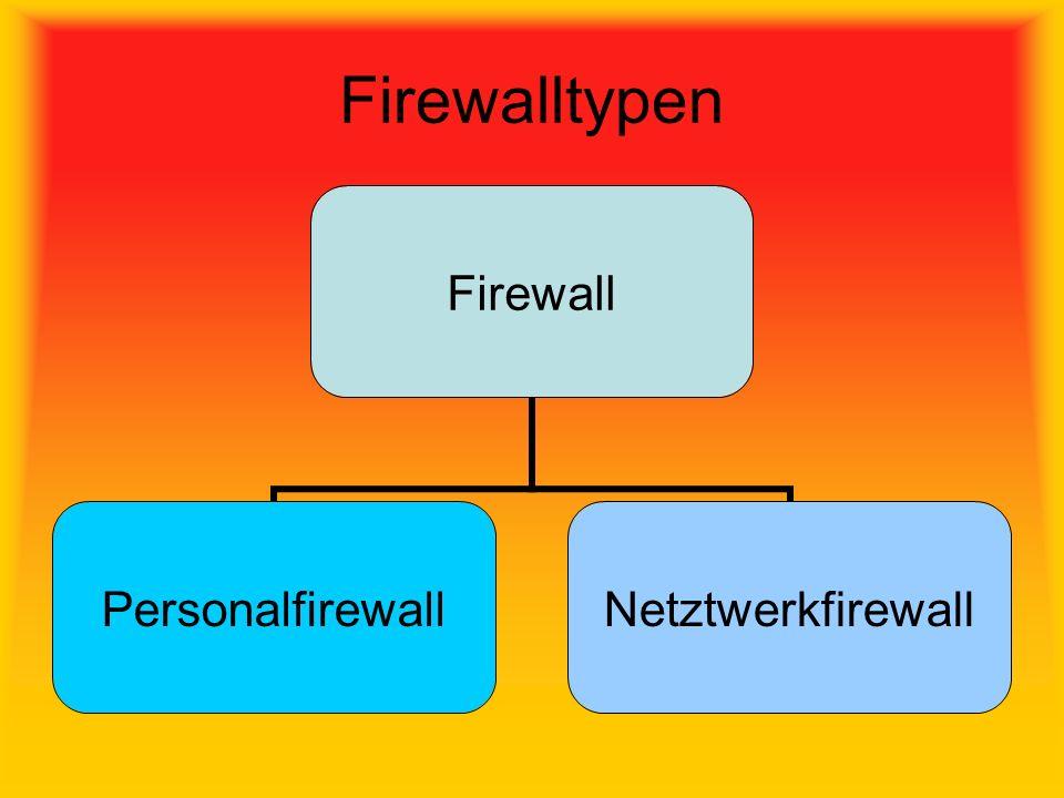 Firewalltypen Firewall PersonalfirewallNetztwerkfirewall