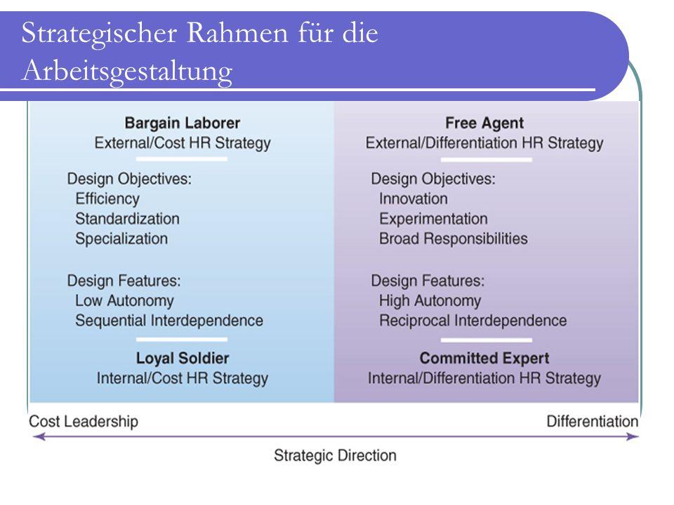 Strategischer Rahmen für die Arbeitsgestaltung