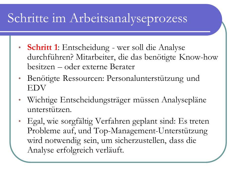 Schritte im Arbeitsanalyseprozess Schritt 1: Entscheidung - wer soll die Analyse durchführen? Mitarbeiter, die das benötigte Know-how besitzen – oder