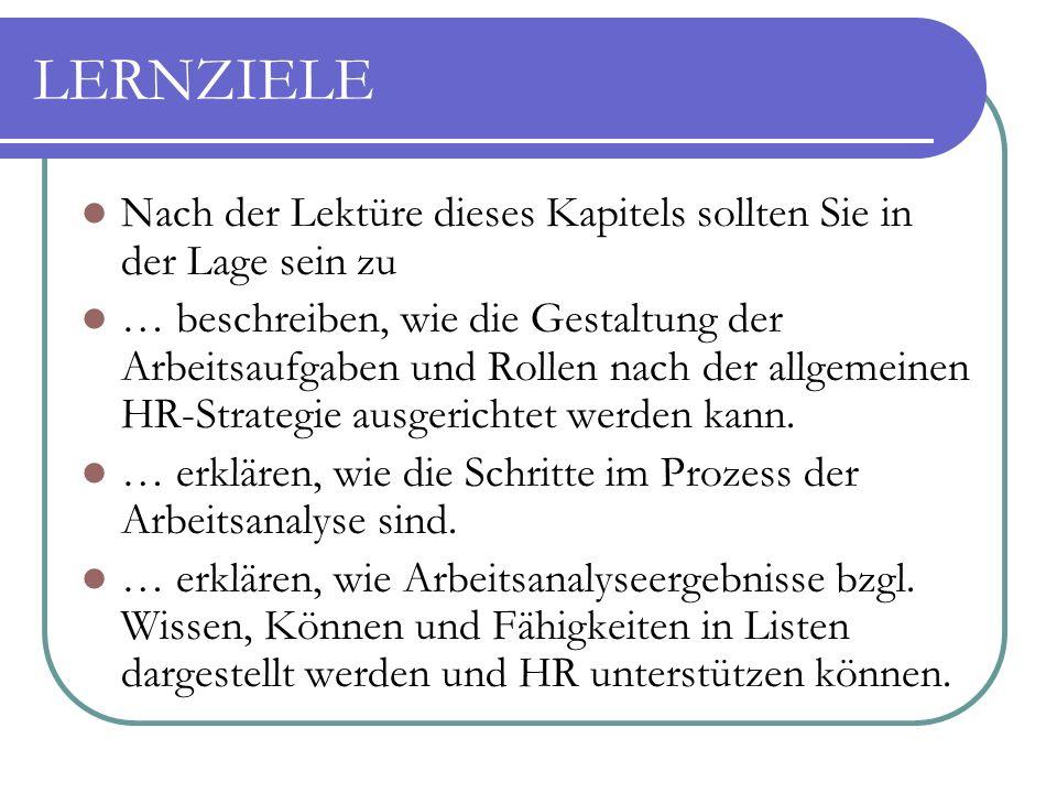 LERNZIELE …verschiedene Ansätze zur Arbeitsgestaltung zu beschreiben - einschließlich der Motivations-, der biologischen, mechanistischen und der Wahrnehmungsperspektiven.
