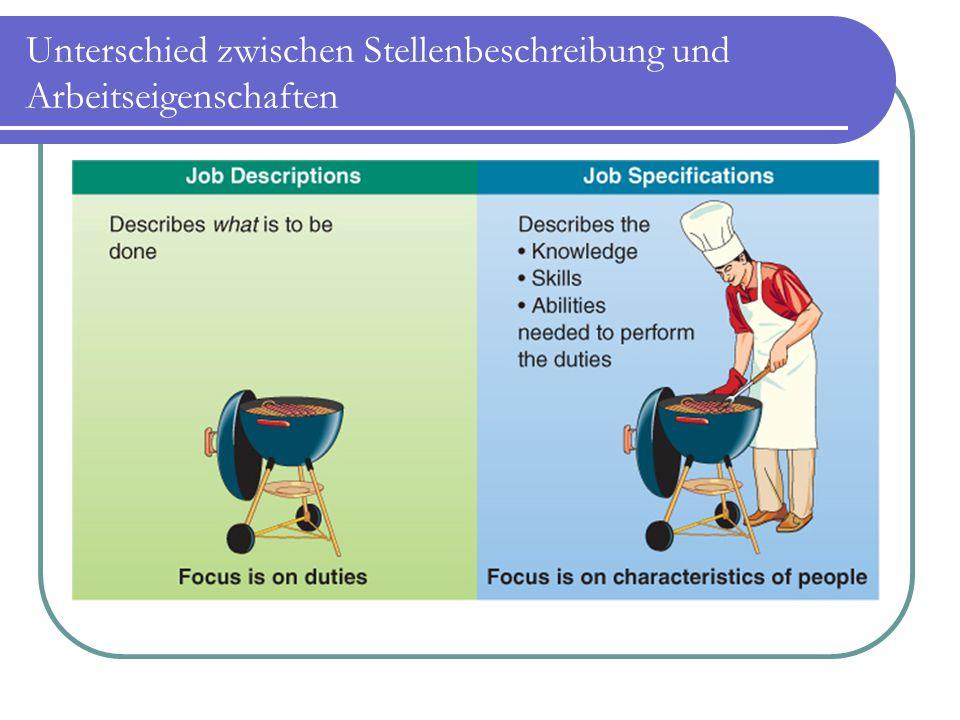 Unterschied zwischen Stellenbeschreibung und Arbeitseigenschaften