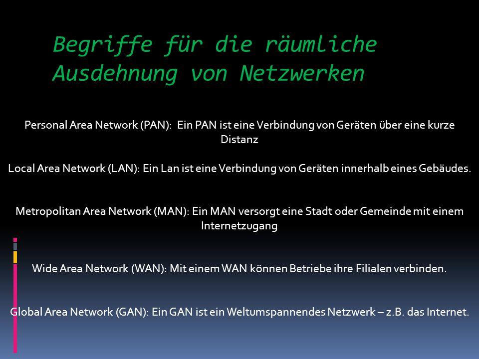Begriffe für die räumliche Ausdehnung von Netzwerken Personal Area Network (PAN): Ein PAN ist eine Verbindung von Geräten über eine kurze Distanz Local Area Network (LAN): Ein Lan ist eine Verbindung von Geräten innerhalb eines Gebäudes.