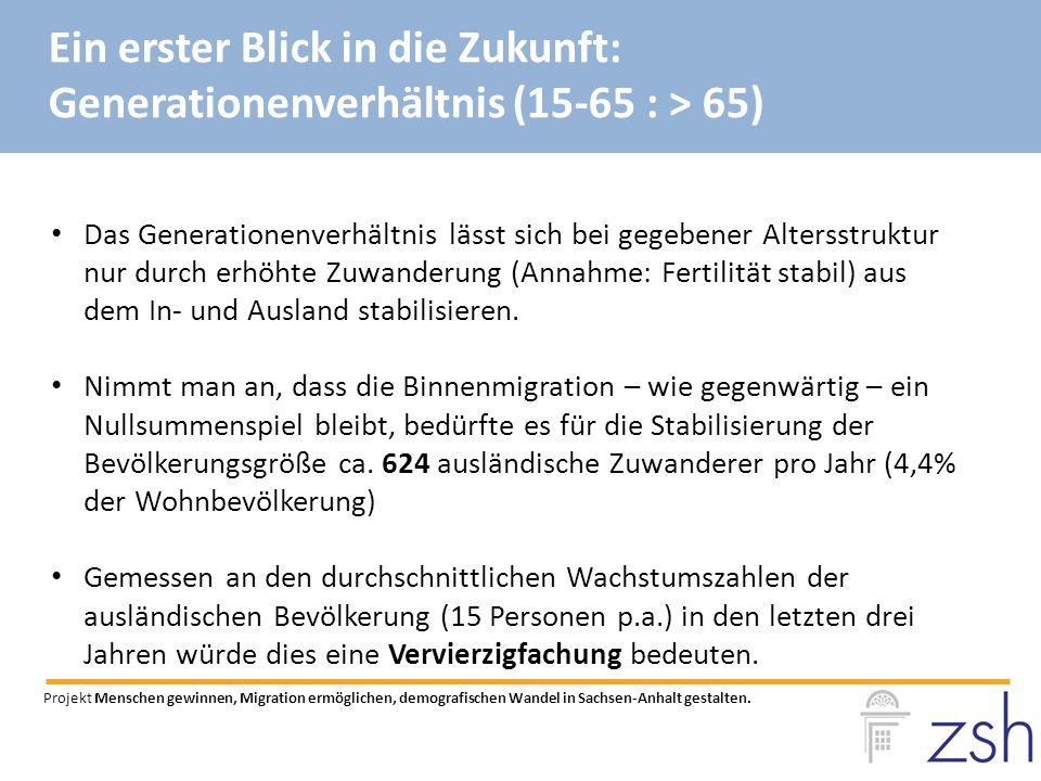 Das Generationenverhältnis lässt sich bei gegebener Altersstruktur nur durch erhöhte Zuwanderung (Annahme: Fertilität stabil) aus dem In- und Ausland stabilisieren.
