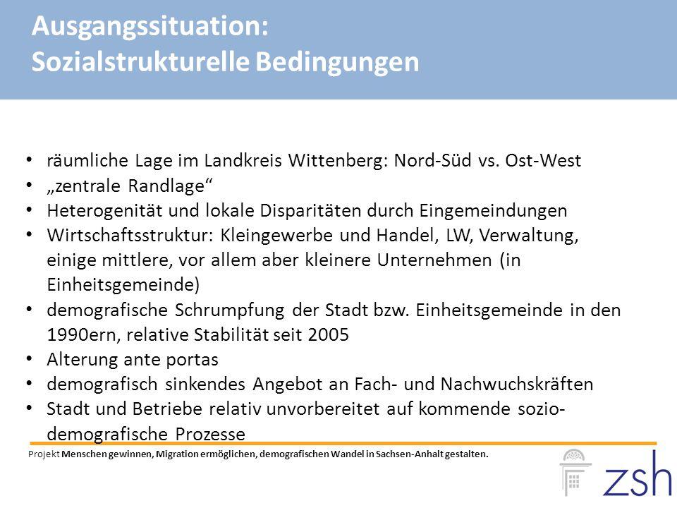 räumliche Lage im Landkreis Wittenberg: Nord-Süd vs.
