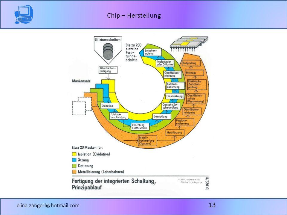 Chip – Herstellung elina.zangerl@hotmail.com 13
