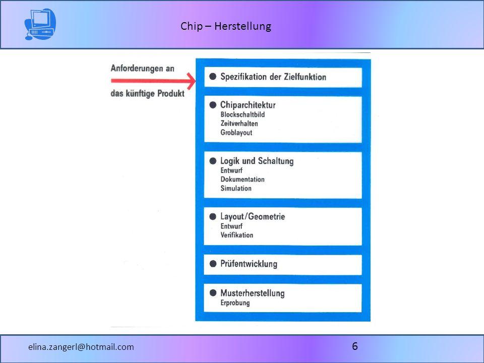 Chip – Herstellung elina.zangerl@hotmail.com 27
