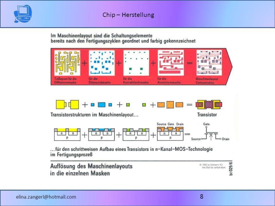 Chip – Herstellung elina.zangerl@hotmail.com 9