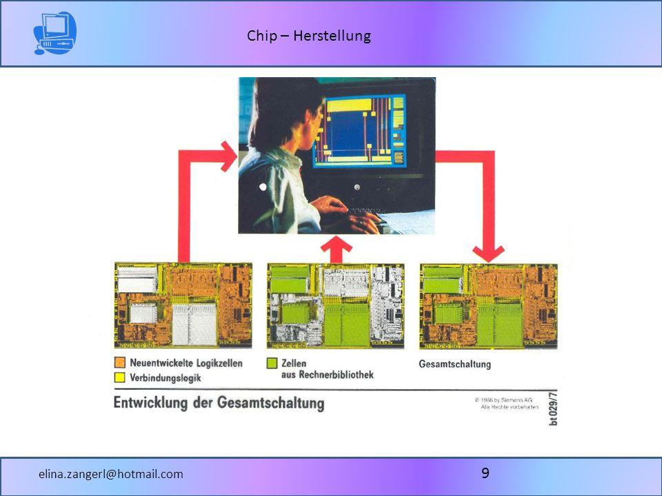 Chip – Herstellung elina.zangerl@hotmail.com 10