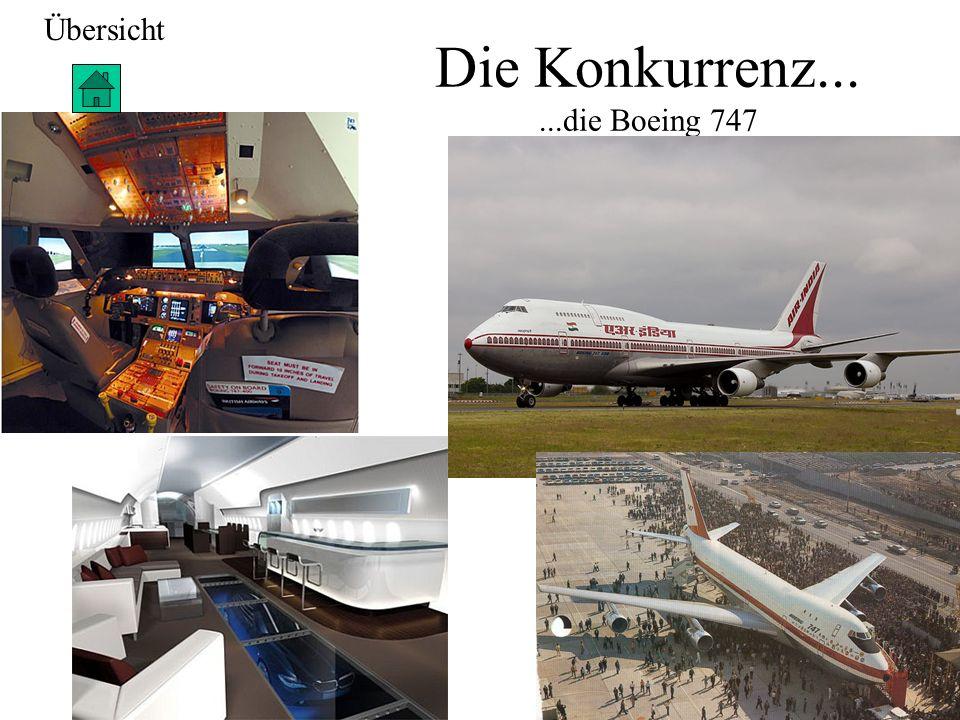 Technische Daten zur Boeing Länge:70,6m Breite:59,6m Höhe:19,3m Kapazität: 452 Passagiere + Personal Reichweite:9800 km Gewicht:333 Tonnen Übersicht