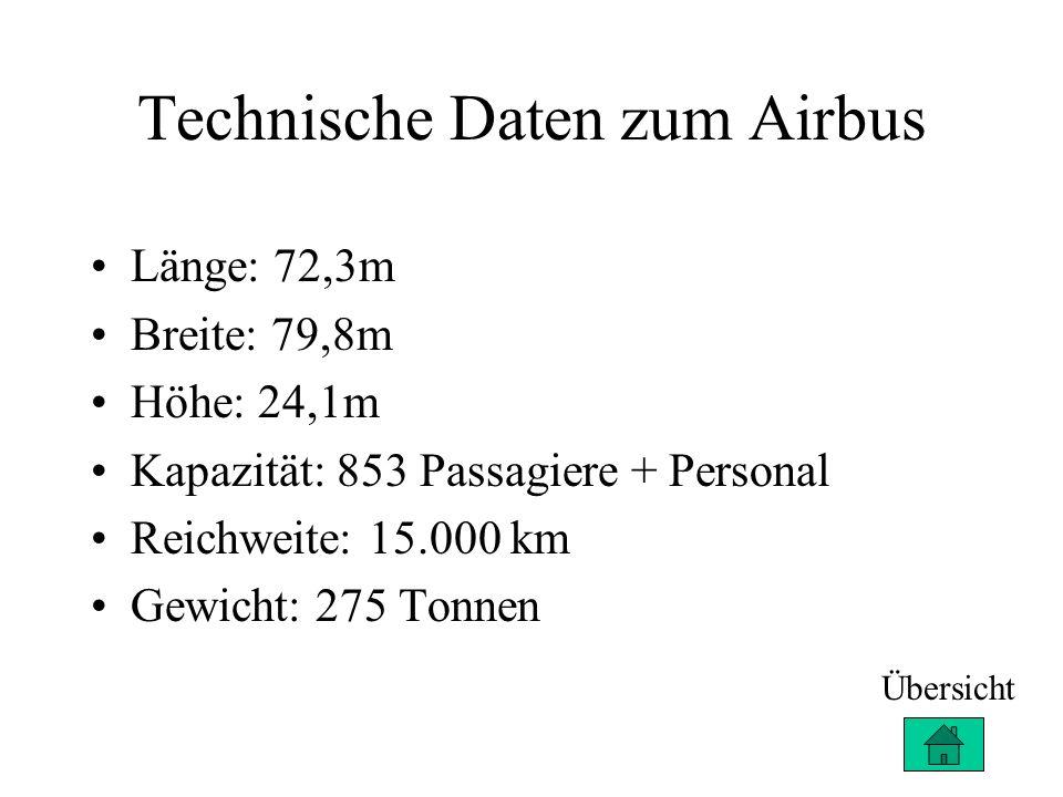 Der Airbus A380 Übersicht