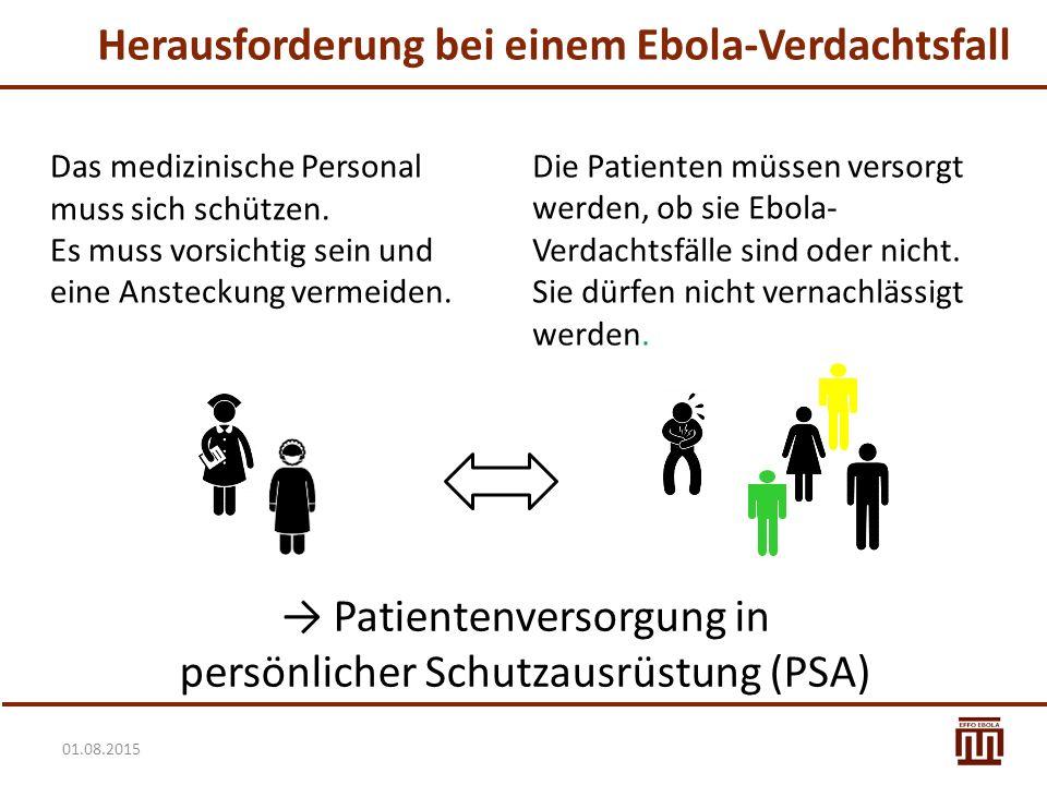 01.08.2015 Herausforderung bei einem Ebola-Verdachtsfall Das medizinische Personal muss sich schützen. Es muss vorsichtig sein und eine Ansteckung ver