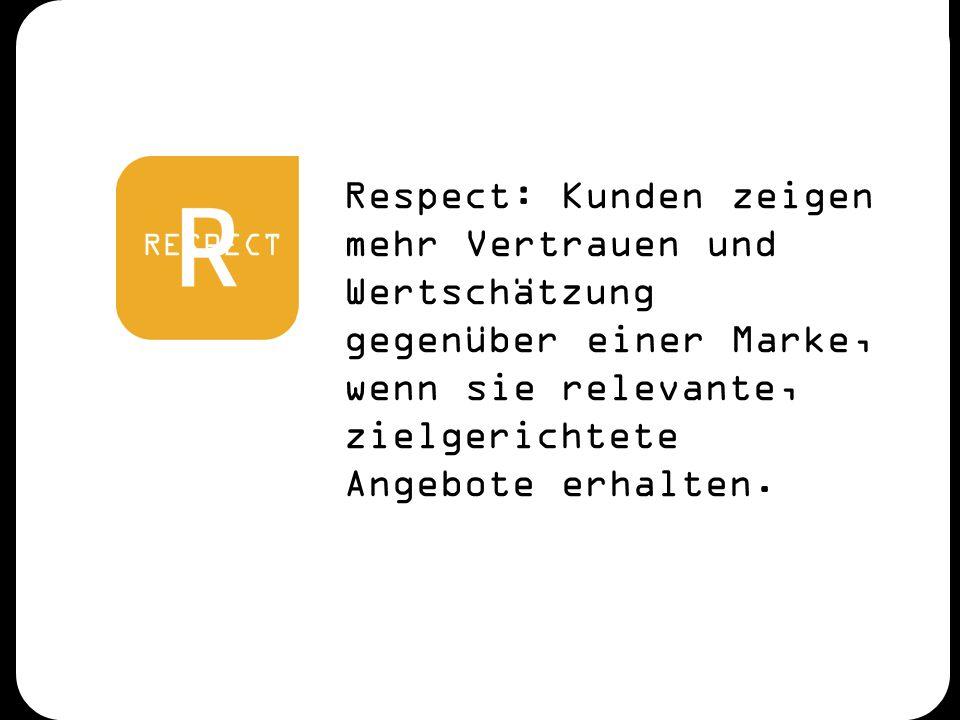 RESPECT Respect: Kunden zeigen mehr Vertrauen und Wertschätzung gegenüber einer Marke, wenn sie relevante, zielgerichtete Angebote erhalten.