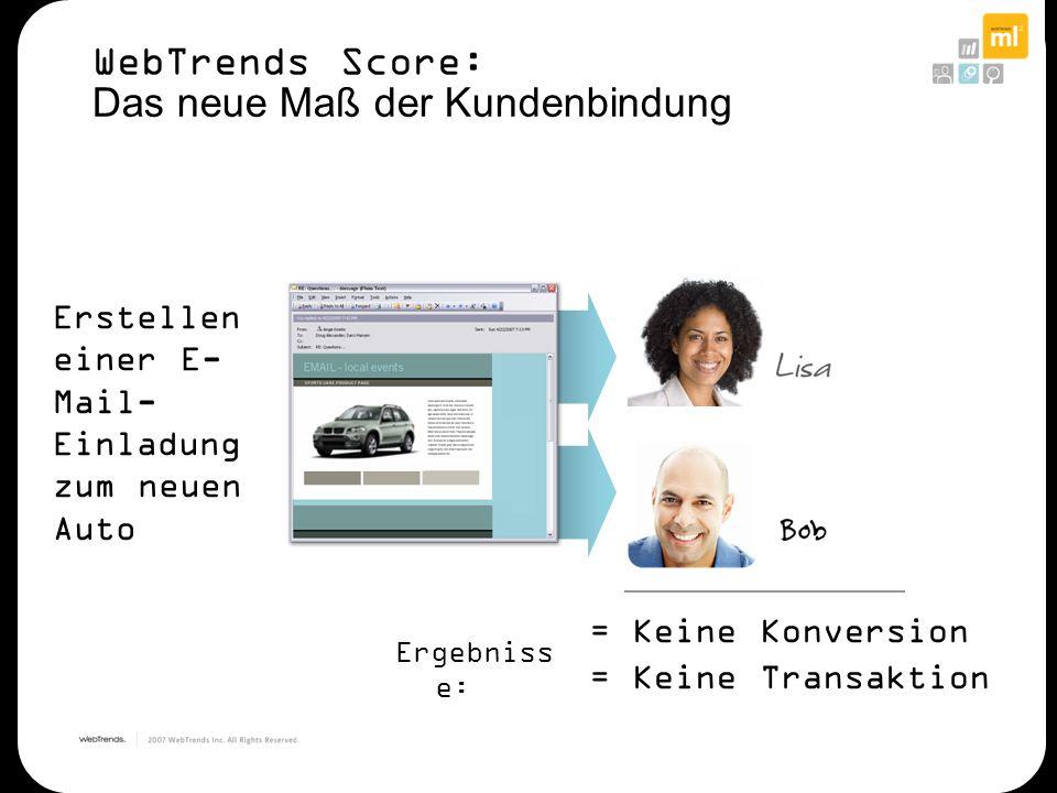 WebTrends Score: Das neue Maß der Kundenbindung = Keine Konversion = Keine Transaktion Erstellen einer E- Mail- Einladung zum neuen Auto Ergebniss e: