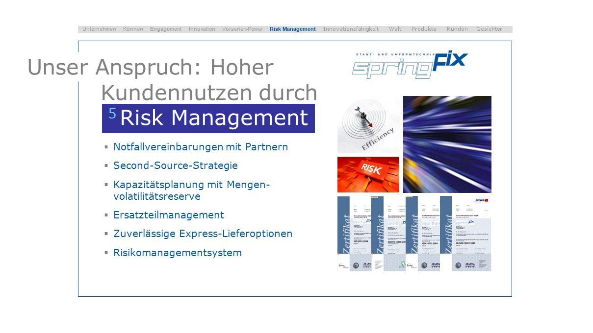  Notfallvereinbarungen mit Partnern  Second-Source-Strategie  Kapazitätsplanung mit Mengen- volatilitätsreserve  Ersatzteilmanagement  Zuverlässi
