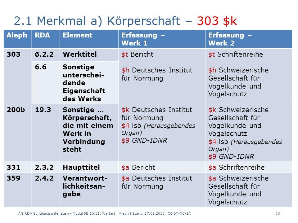 2.1 Merkmal a) Körperschaft – 303 $k AG RDA Schulungsunterlagen – Modul 5B.16.01: Werke I | Aleph | Stand: 17.09.2015 | CC BY-NC-SA13 AlephRDAElementE