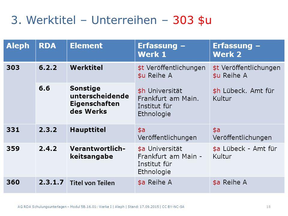 3. Werktitel – Unterreihen – 303 $u 2 Beispiele: AG RDA Schulungsunterlagen – Modul 5B.16.01: Werke I | Aleph | Stand: 17.09.2015 | CC BY-NC-SA18 Alep