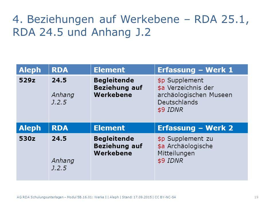 4. Beziehungen auf Werkebene – RDA 25.1, RDA 24.5 und Anhang J.2 AG RDA Schulungsunterlagen – Modul 5B.16.01: Werke I | Aleph | Stand: 17.09.2015 | CC