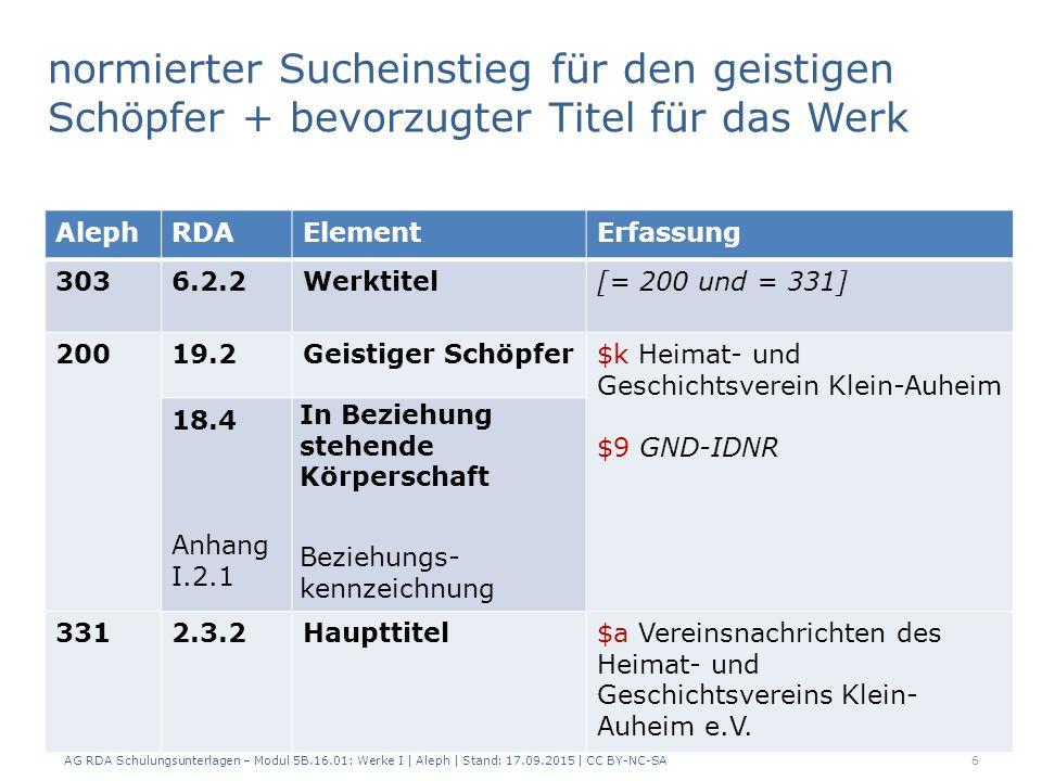 normierter Sucheinstieg für den geistigen Schöpfer + bevorzugter Titel für das Werk AG RDA Schulungsunterlagen – Modul 5B.16.01: Werke I | Aleph | Sta