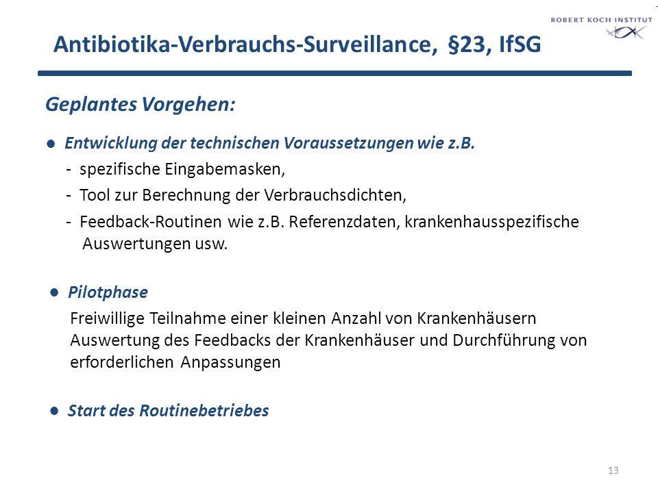 """Antibiotika-Verbrauchs-Surveillance, §23, IfSG 14 ● Welche Krankenhäuser haben grundsätzlich daran Interesse an einer Einheit """"Antibiotika-Verbrauchs-Surveillance teilzunehmen."""