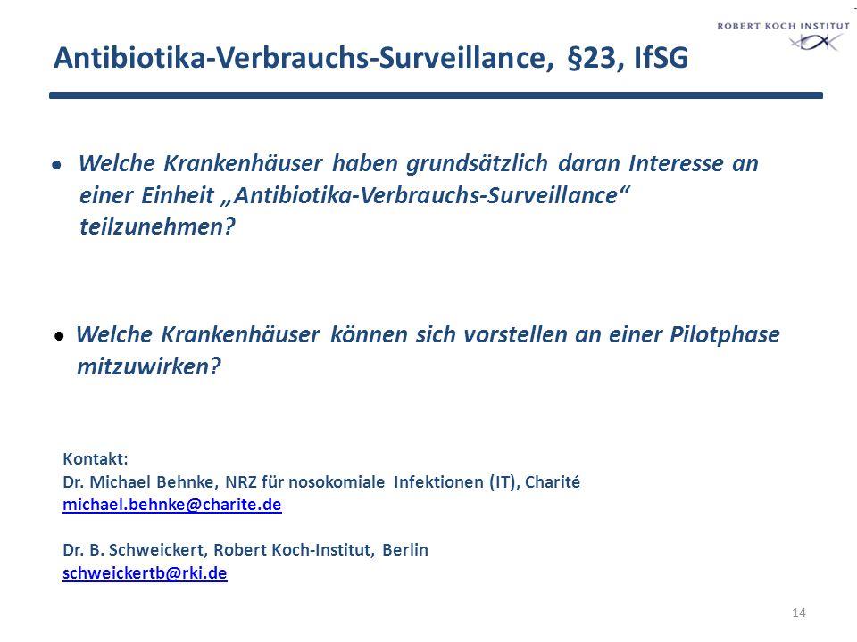 """Antibiotika-Verbrauchs-Surveillance, §23, IfSG 14 ● Welche Krankenhäuser haben grundsätzlich daran Interesse an einer Einheit """"Antibiotika-Verbrauchs-"""
