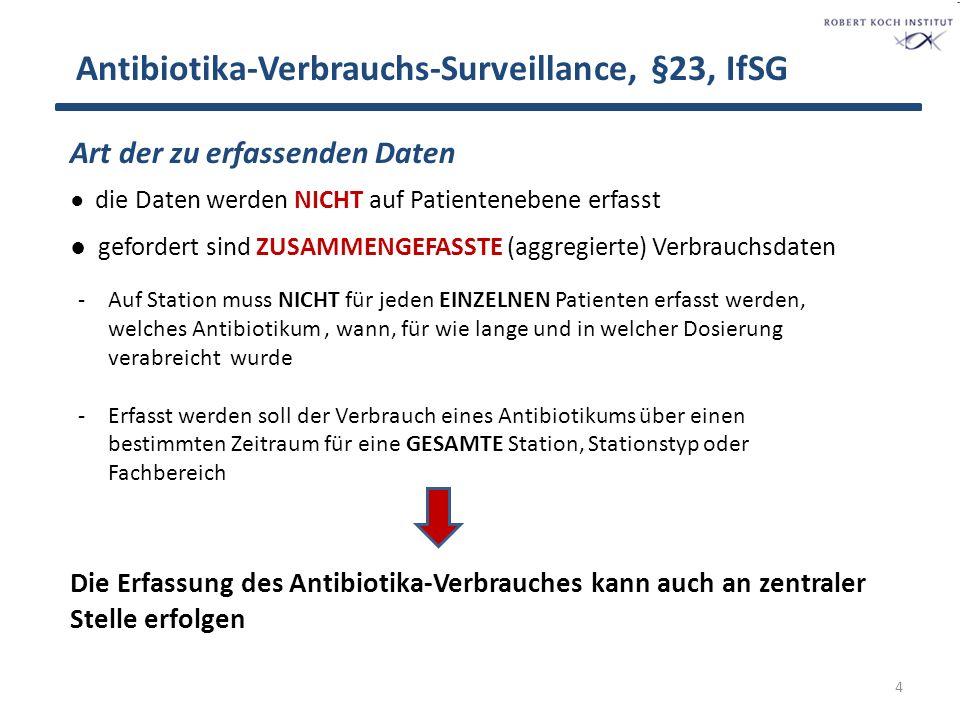 Antibiotika-Verbrauchs-Surveillance, §23, IfSG 5 Welche Daten sollen erfasst werden.
