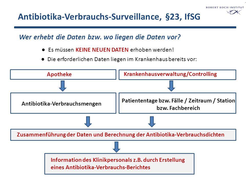 Antibiotika-Verbrauchs-Surveillance, §23, IfSG 8 Antibiotika-Verbrauchsberichte ● Krankenhauseigene Daten z.B.