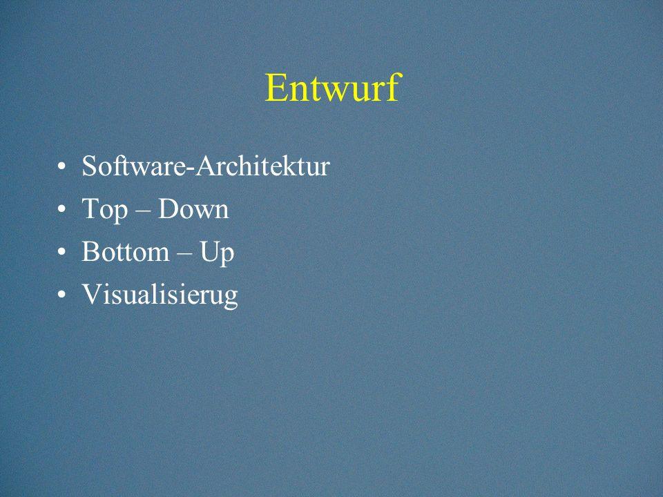 Programmierung Martin Müller-Fay