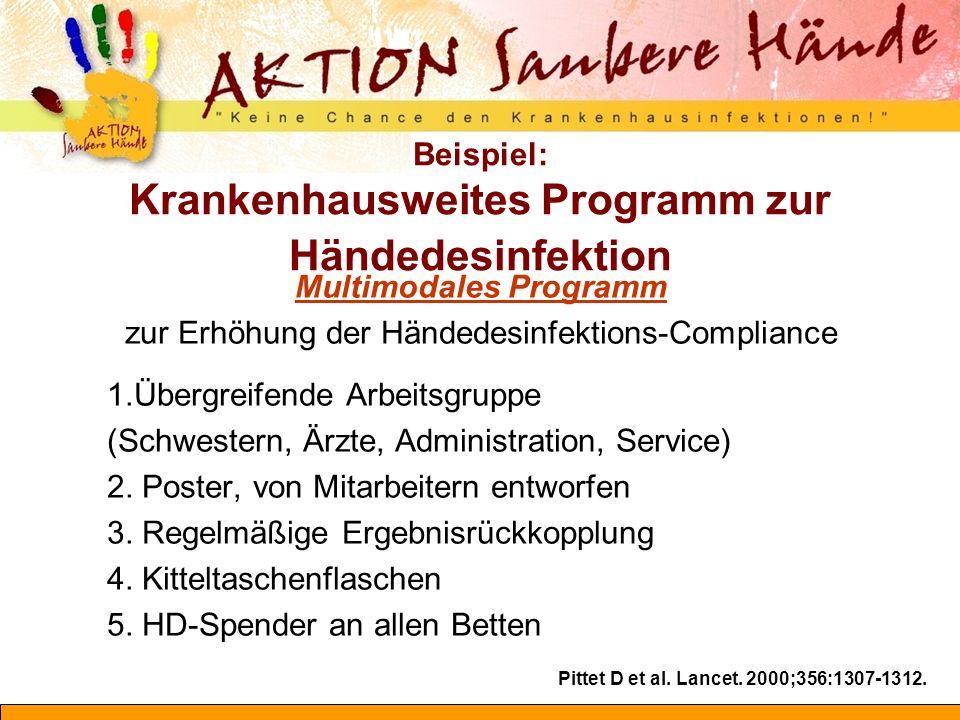 Beispiel: Krankenhausweites Programm zur Händedesinfektion Multimodales Programm zur Erhöhung der Händedesinfektions-Compliance 1.Übergreifende Arbeit