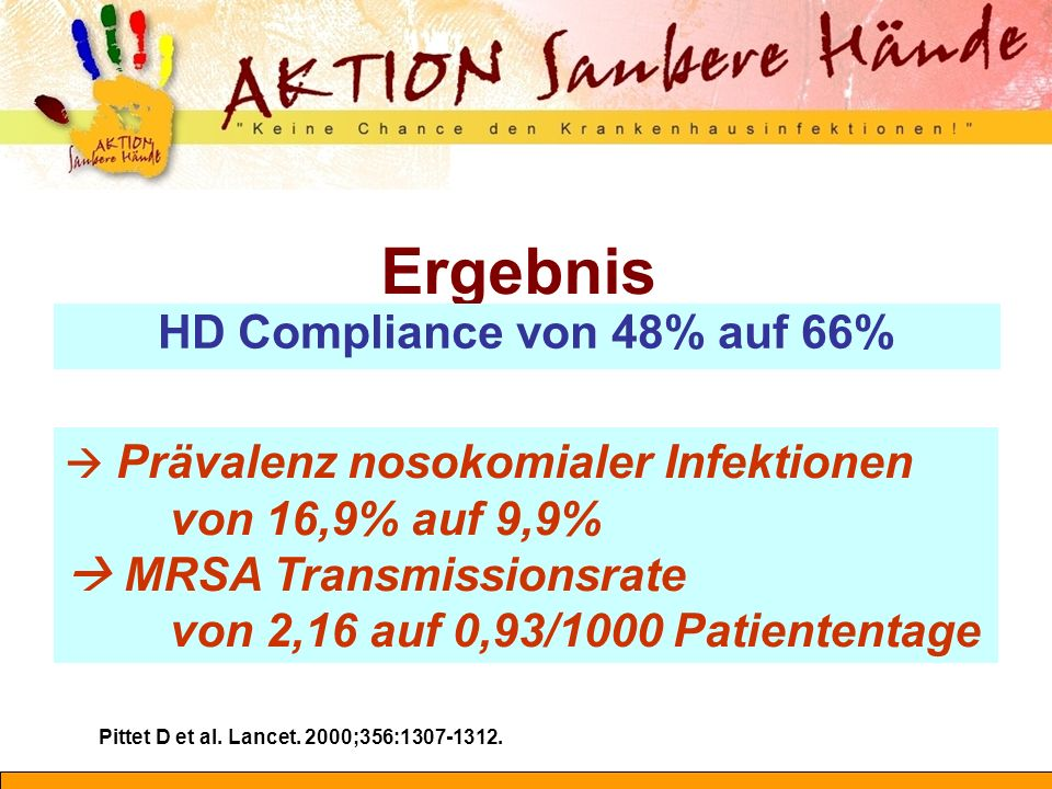 Ergebnis HD Compliance von 48% auf 66% Pittet D et al. Lancet. 2000;356:1307-1312.  Prävalenz nosokomialer Infektionen von 16,9% auf 9,9%  MRSA Tran