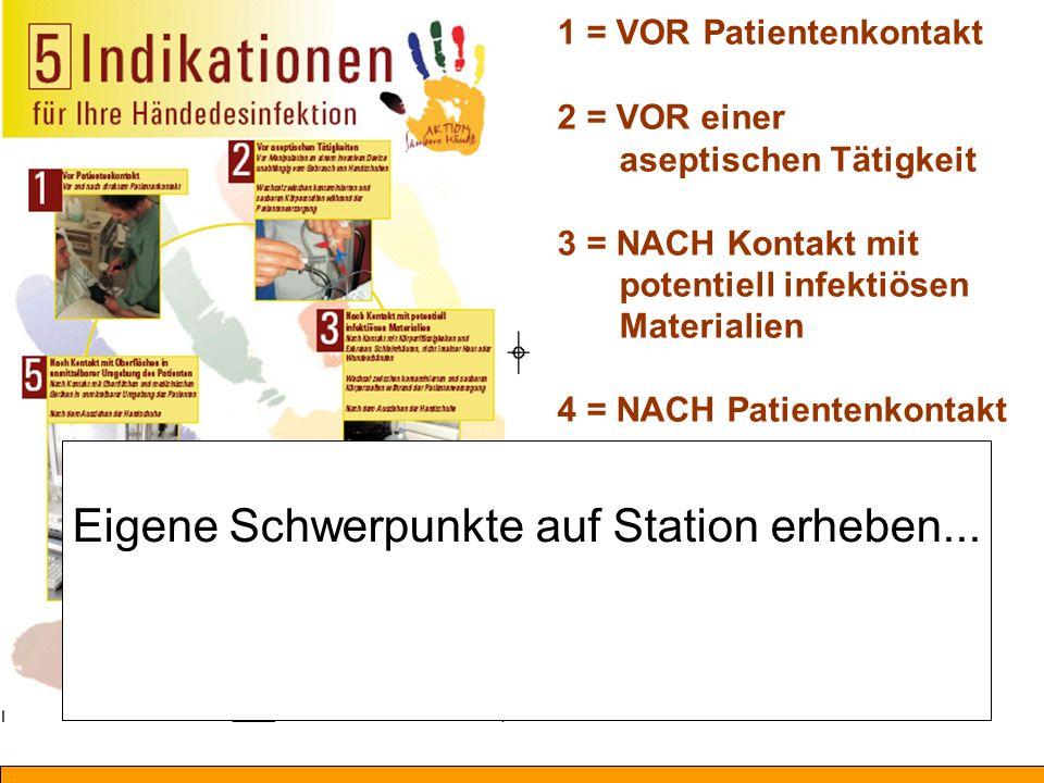 1 = VOR Patientenkontakt 2 = VOR einer aseptischen Tätigkeit 3 = NACH Kontakt mit potentiell infektiösen Materialien 4 = NACH Patientenkontakt 5 = NAC