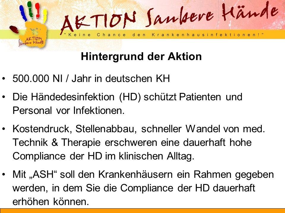 -Steigerung der Compliance der HD in deutschen Krankenhäusern -Optimierung des Arbeitumfeldes hinsichtlich der Verfügbarkeit von Händedesinfektionsmittel -Verbesserung der Patientenversorgung durch Reduktion von NI -Verankerung als Qualitätsparameter Ziele von ASH