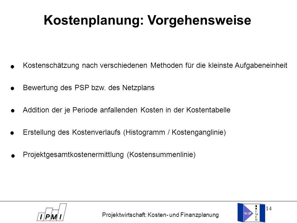14 Kostenplanung: Vorgehensweise Kostenschätzung nach verschiedenen Methoden für die kleinste Aufgabeneinheit Bewertung des PSP bzw. des Netzplans Add
