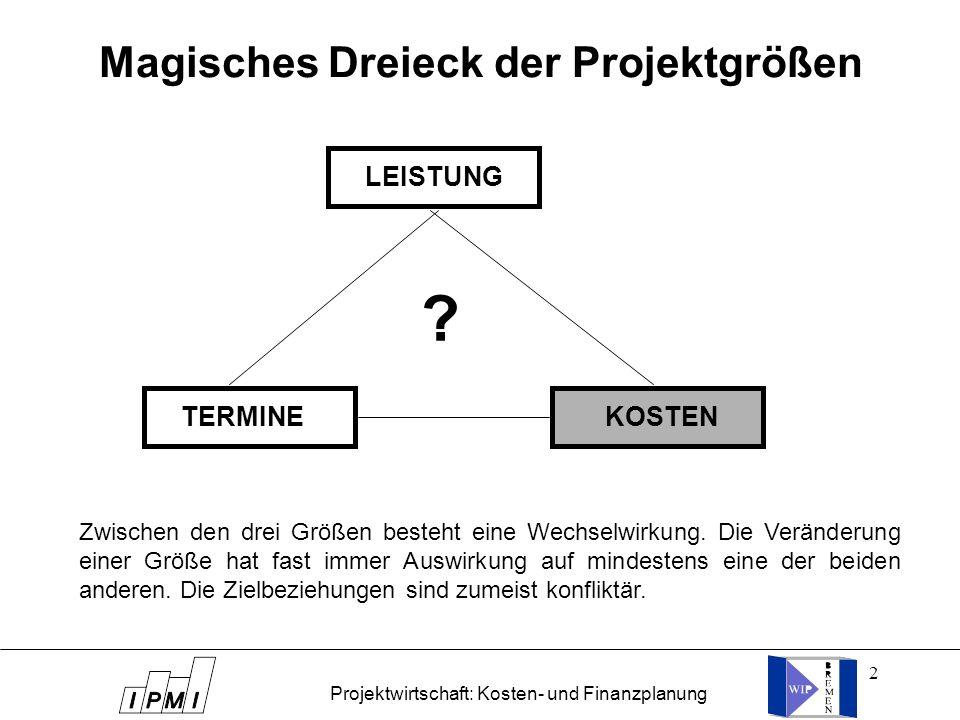 2 Magisches Dreieck der Projektgrößen LEISTUNG TERMINEKOSTEN ? Zwischen den drei Größen besteht eine Wechselwirkung. Die Veränderung einer Größe hat f