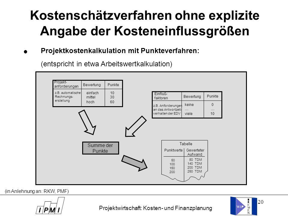 20 Kostenschätzverfahren ohne explizite Angabe der Kosteneinflussgrößen Projektkostenkalkulation mit Punkteverfahren: (entspricht in etwa Arbeitswertk