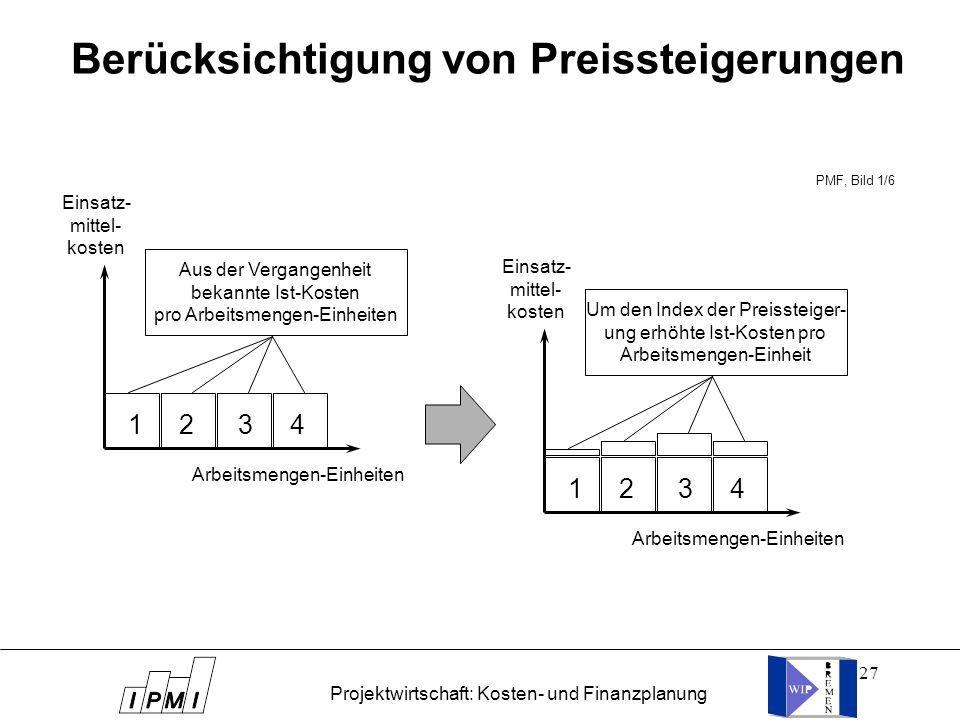 27 Berücksichtigung von Preissteigerungen PMF, Bild 1/6 1 2 3 4 Einsatz- mittel- kosten Arbeitsmengen-Einheiten Aus der Vergangenheit bekannte Ist-Kos