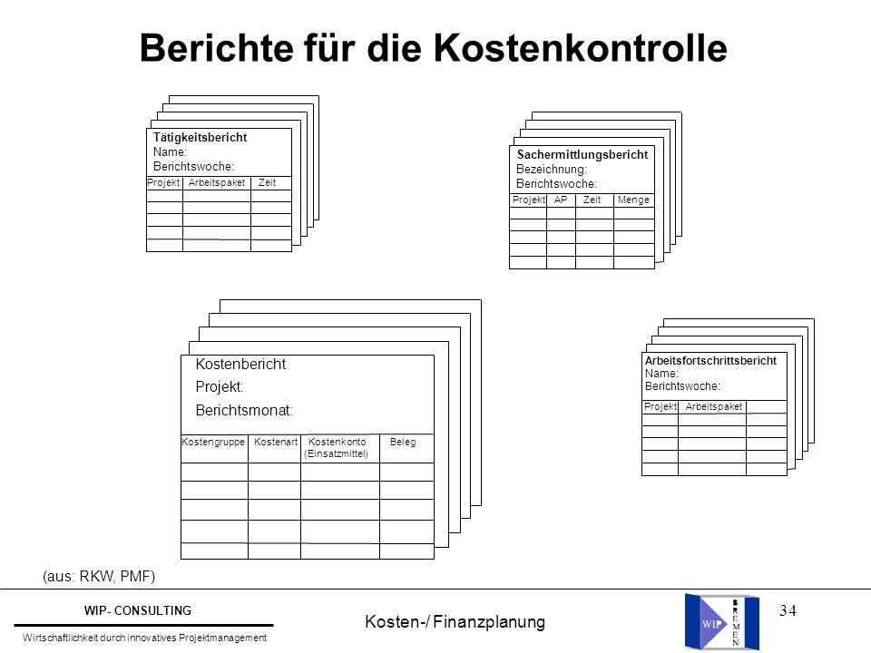 34 Berichte für die Kostenkontrolle Tätigkeitsbericht Name: Berichtswoche: Projekt Arbeitspaket Zeit Arbeitsfortschrittsbericht Name: Berichtswoche: P