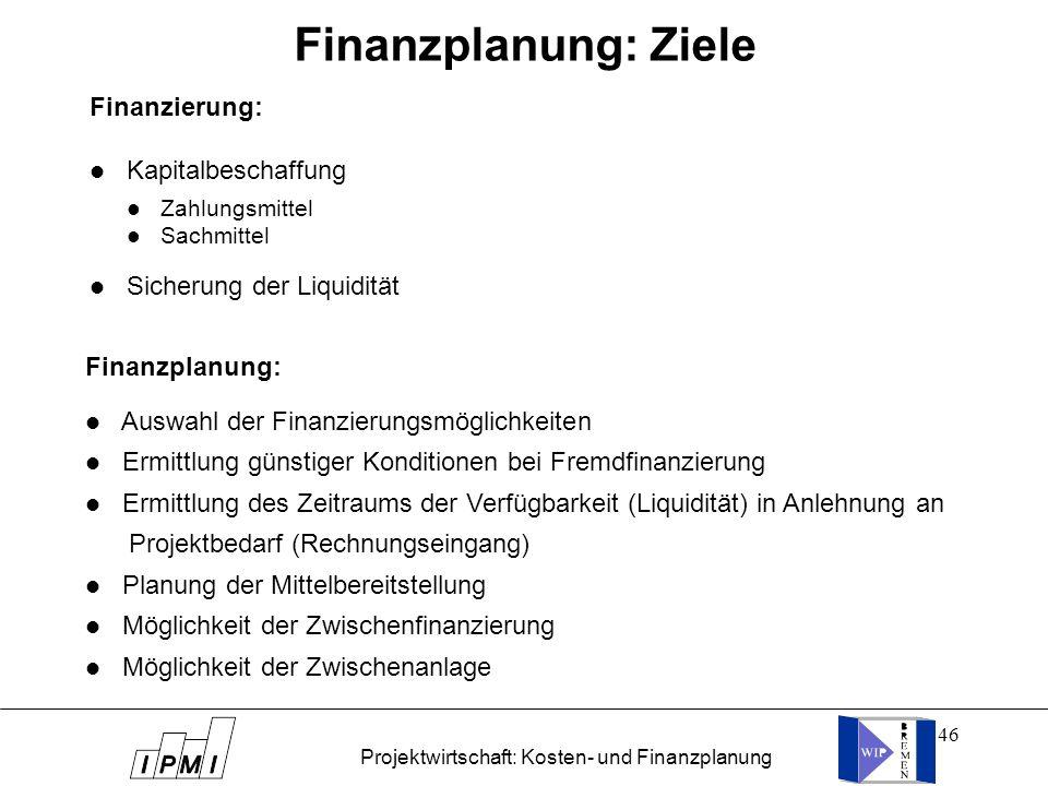 46 l Zahlungsmittel l Sachmittel Finanzierung: l Kapitalbeschaffung l Sicherung der Liquidität Finanzplanung: l Auswahl der Finanzierungsmöglichkeiten