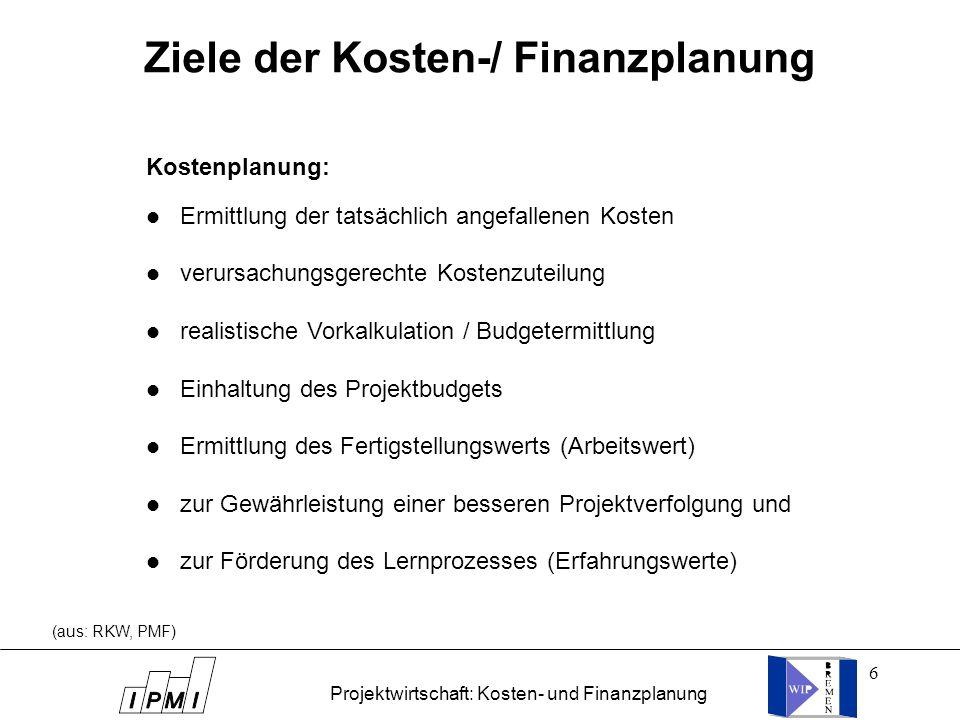6 Kostenplanung: l Ermittlung der tatsächlich angefallenen Kosten l verursachungsgerechte Kostenzuteilung l realistische Vorkalkulation / Budgetermitt