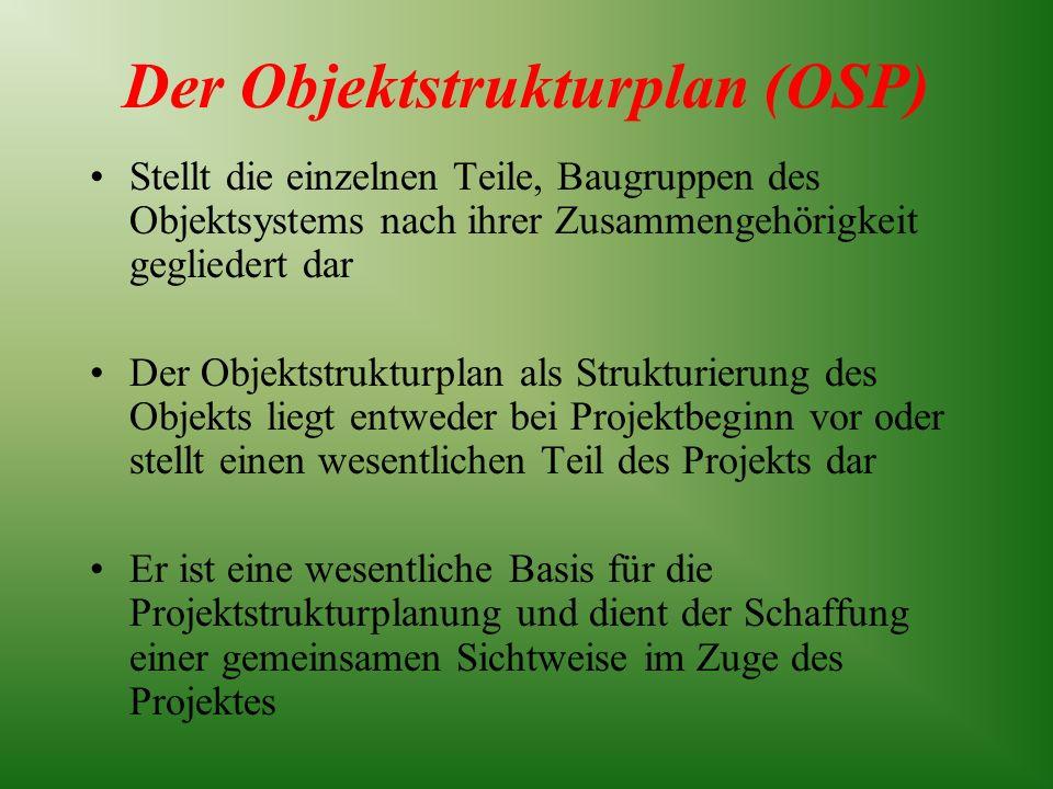 Der Objektstrukturplan (OSP) Stellt die einzelnen Teile, Baugruppen des Objektsystems nach ihrer Zusammengehörigkeit gegliedert dar Der Objektstruktur