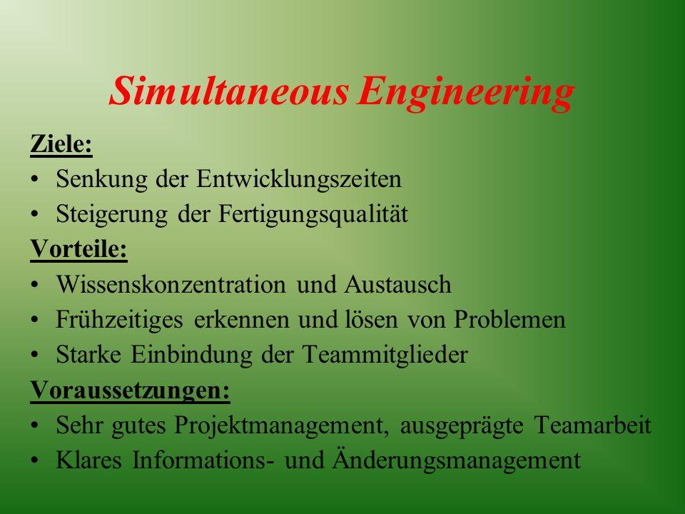 Simultaneous Engineering Ziele: Senkung der Entwicklungszeiten Steigerung der Fertigungsqualität Vorteile: Wissenskonzentration und Austausch Frühzeit