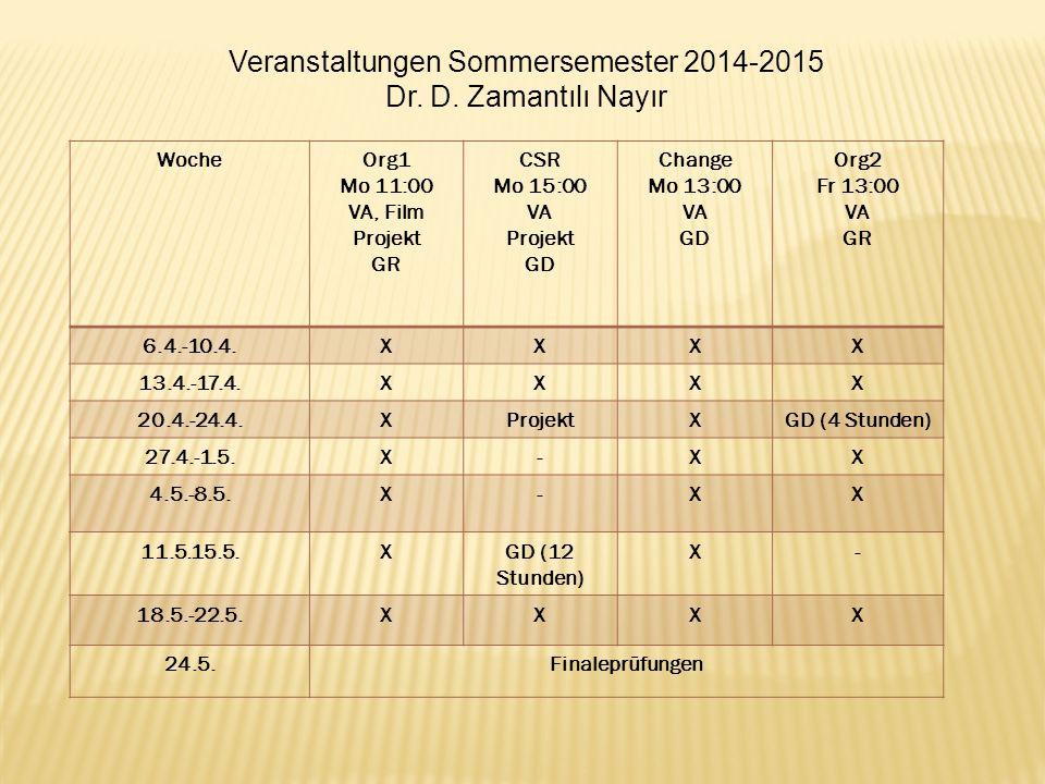 Veranstaltungen Sommersemester 2014-2015 Dr. D.