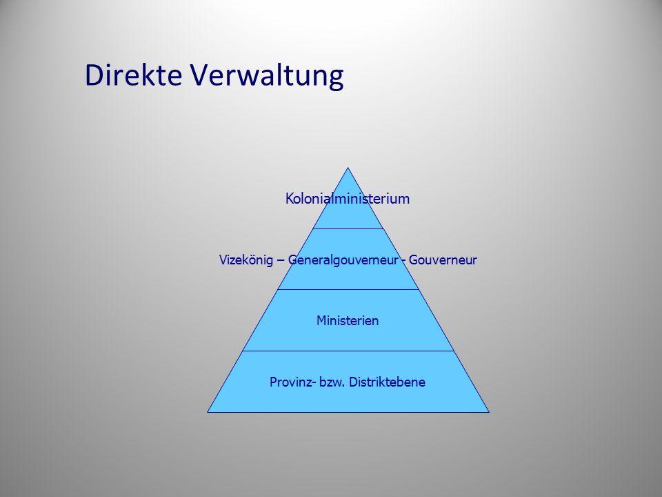 Direkte Verwaltung Kolonialministerium Vizekönig – Generalgouverneur - Gouverneur Ministerien Provinz- bzw. Distriktebene