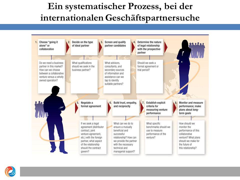 Ein systematischer Prozess, bei der internationalen Geschäftspartnersuche Copyright © 2012 Pearson Education, Inc.