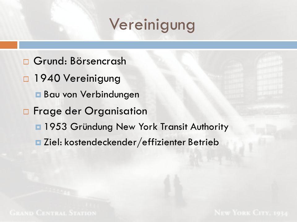 Vereinigung  Grund: Börsencrash  1940 Vereinigung  Bau von Verbindungen  Frage der Organisation  1953 Gründung New York Transit Authority  Ziel: