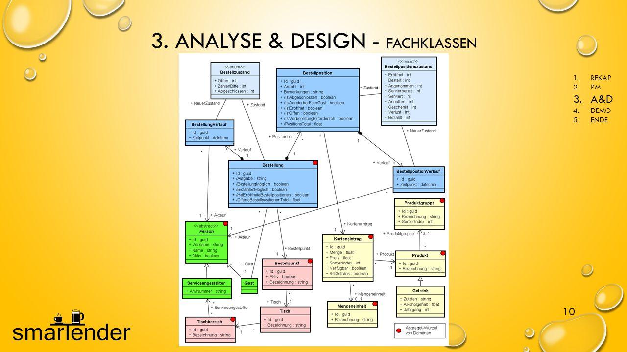 3. ANALYSE & DESIGN - FACHKLASSEN 10 1.REKAP 2.PM 3.A&D 4.DEMO 5.ENDE