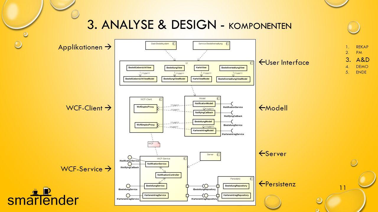 3. ANALYSE & DESIGN - KOMPONENTEN 11 Applikationen  WCF-Client  WCF-Service   User Interface  Modell  Server  Persistenz 1.REKAP 2.PM 3.A&D 4.D