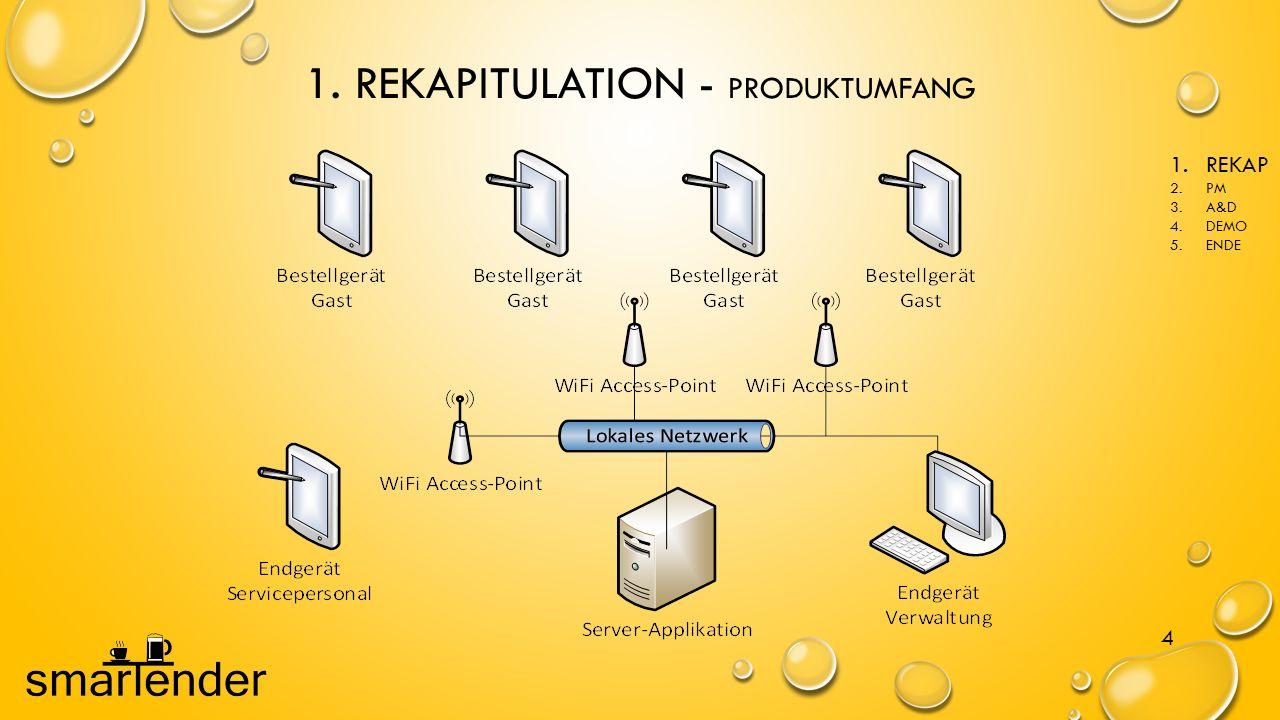 1. REKAPITULATION - PRODUKTUMFANG 4 1.REKAP 2.PM 3.A&D 4.DEMO 5.ENDE