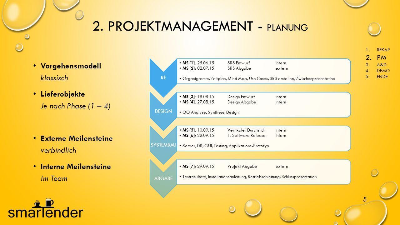 2. PROJEKTMANAGEMENT - PLANUNG 5 RE MS [1]: 25.06.15SRS Entwurfintern MS [2]: 02.07.15SRS Abgabeextern Organigramm, Zeitplan, Mind Map, Use Cases, SRS